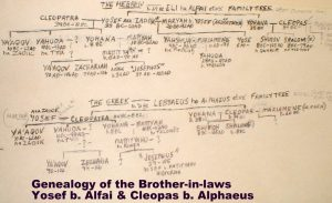 Genealogy of the Brother-in-Laws Yosef b. Alfai & Cleopas b. Alphaeus